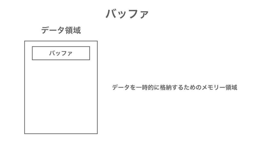 MQL インジケーター作成 バッファ