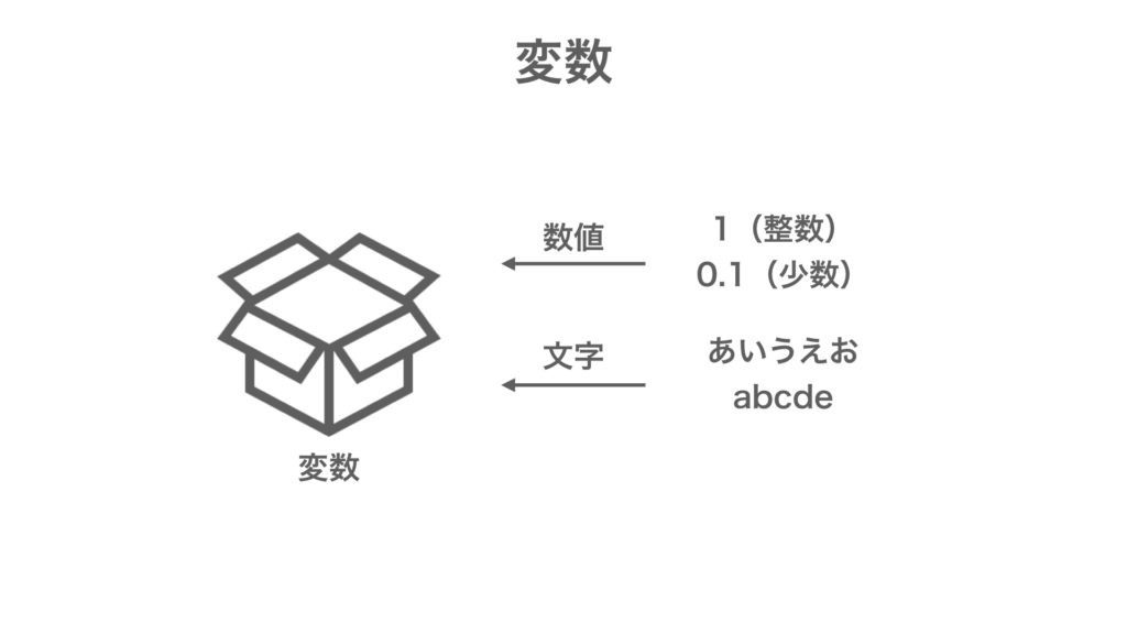 MQL プログラミング基礎 変数