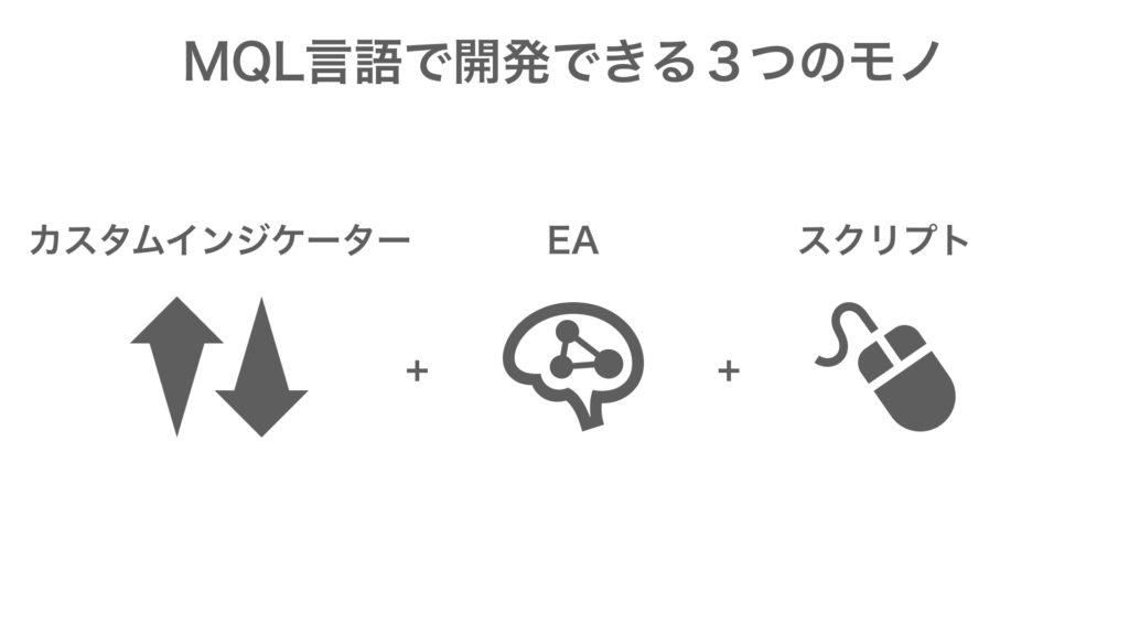 MQL言語入門 カスタムインジケーター EA(エキスパートアドバイザー) スクリプト