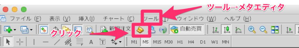 MQL MT4 カスタムインジケーター 作成