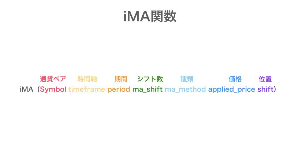 MQL インジケーター作成 iMA()関数