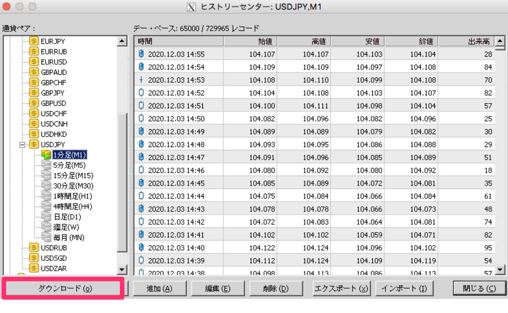 MQL EA(エキスパートアドバイザー) バックテスト ヒストリカルデータ