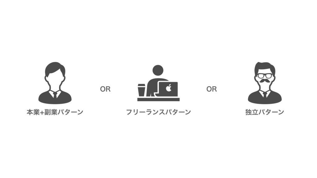 FX-EA System Project Creator