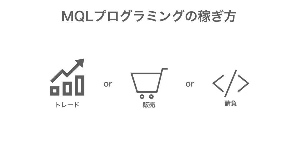 MQLプログラミング 稼ぎ方