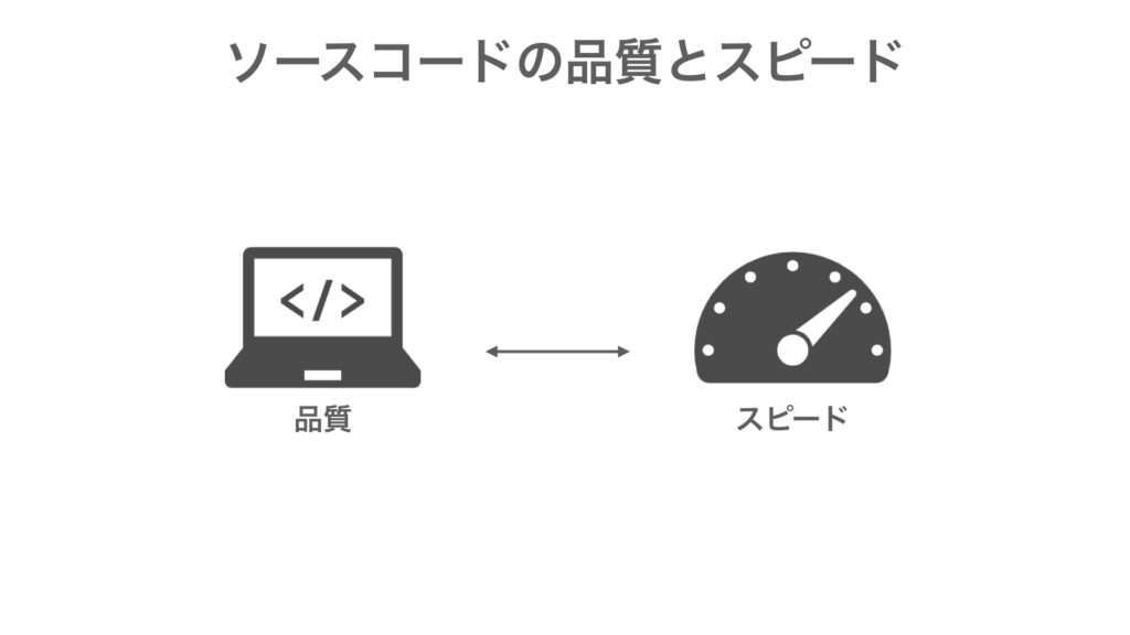 MQL ソースコード