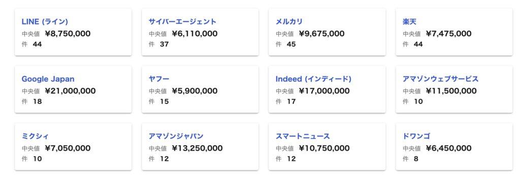 日本 プログラミング 年収